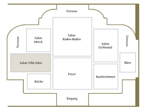 Erdgeschoss / Salon Villa Eden